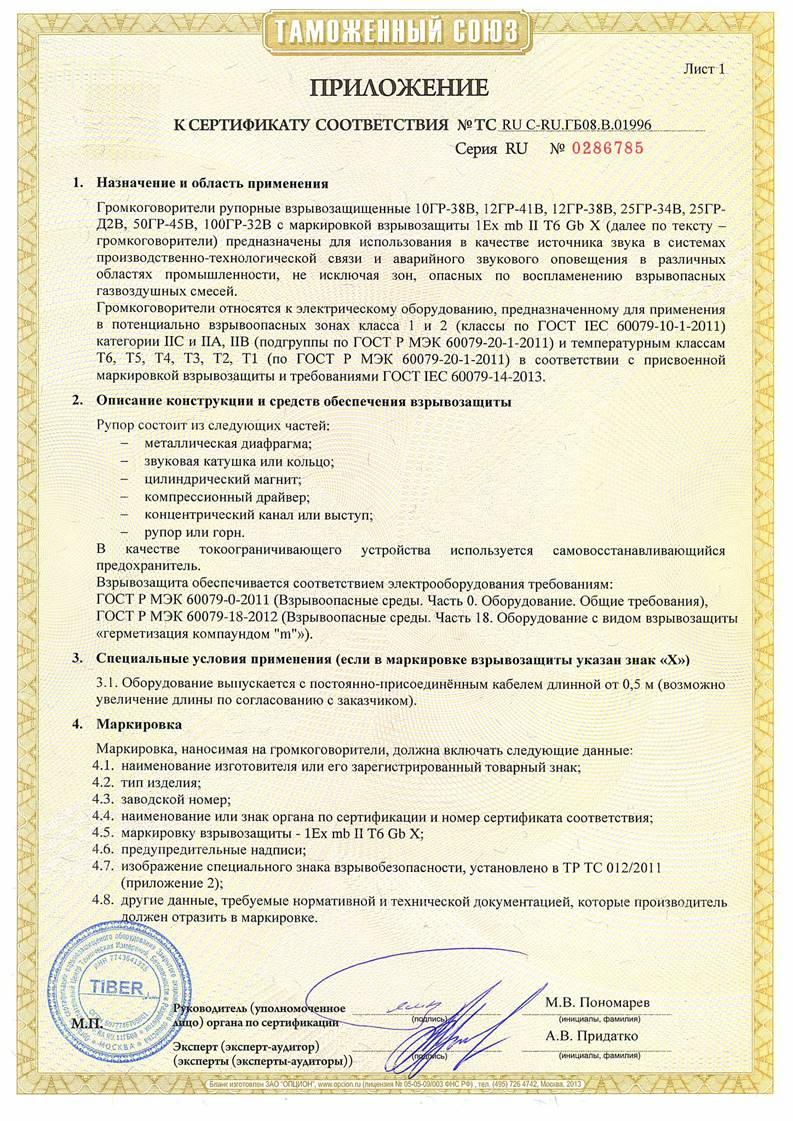 Приложения к сертификату взрывозащиты. Лист 1.